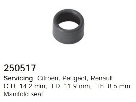 250517 Cargo Double O-ring