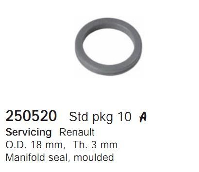250520 Cargo Double O-ring
