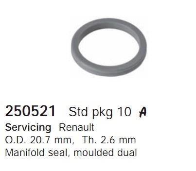 250521 Cargo Double O-ring