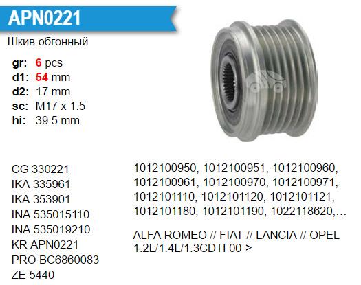 APN0221