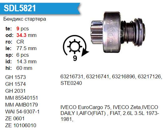 SDL5821