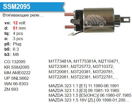 SSM2095