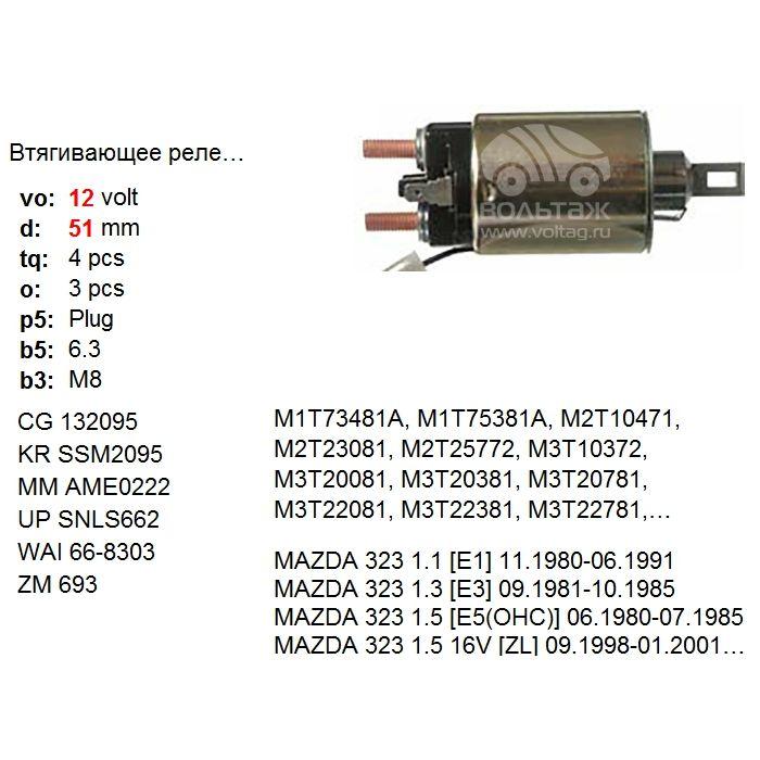 SNLS662