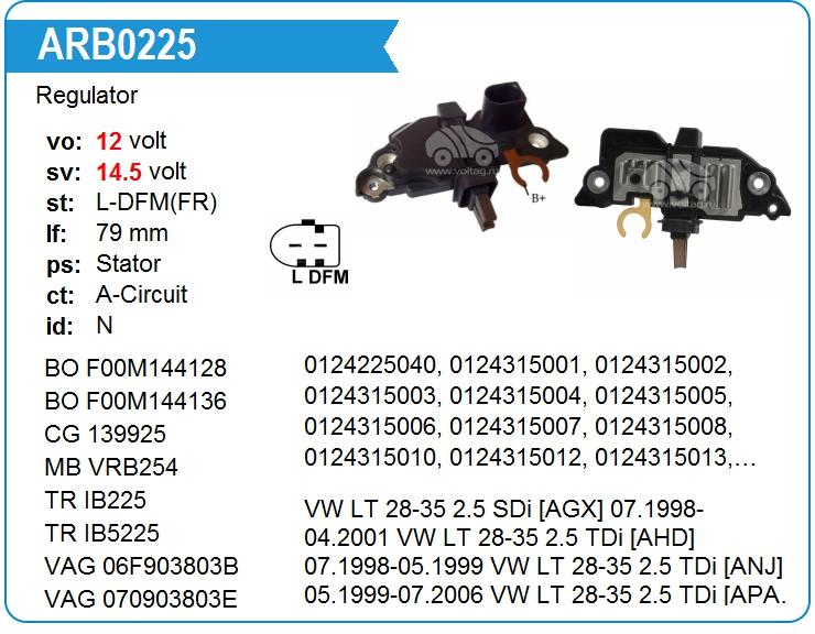 RB0225D