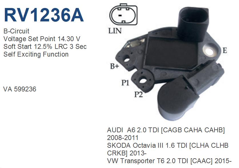 RV1236A